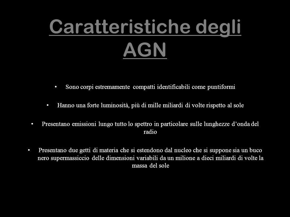 Caratteristiche degli AGN