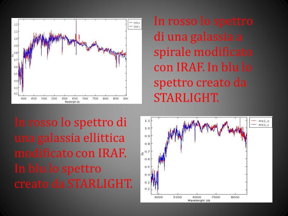 In rosso lo spettro di una galassia a spirale modificato con IRAF