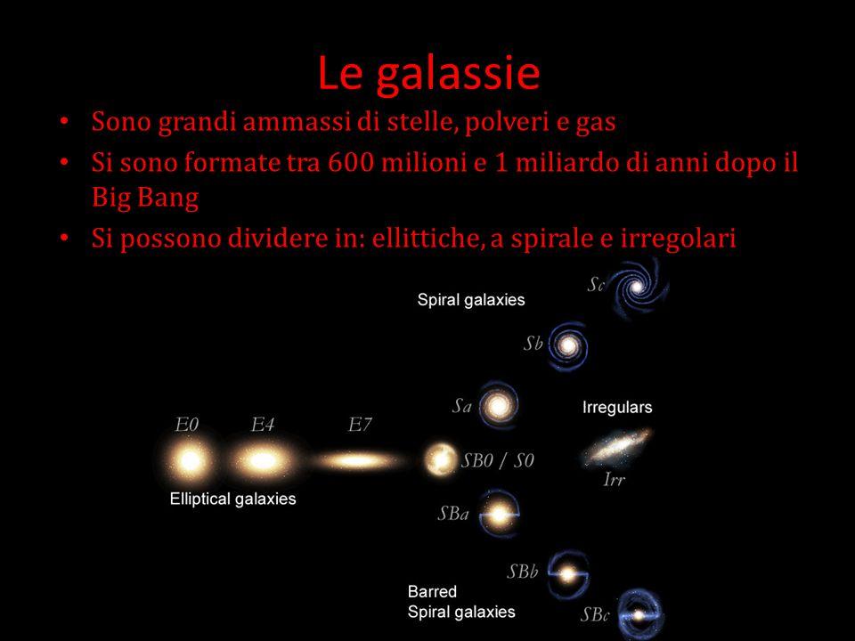 Le galassie Sono grandi ammassi di stelle, polveri e gas