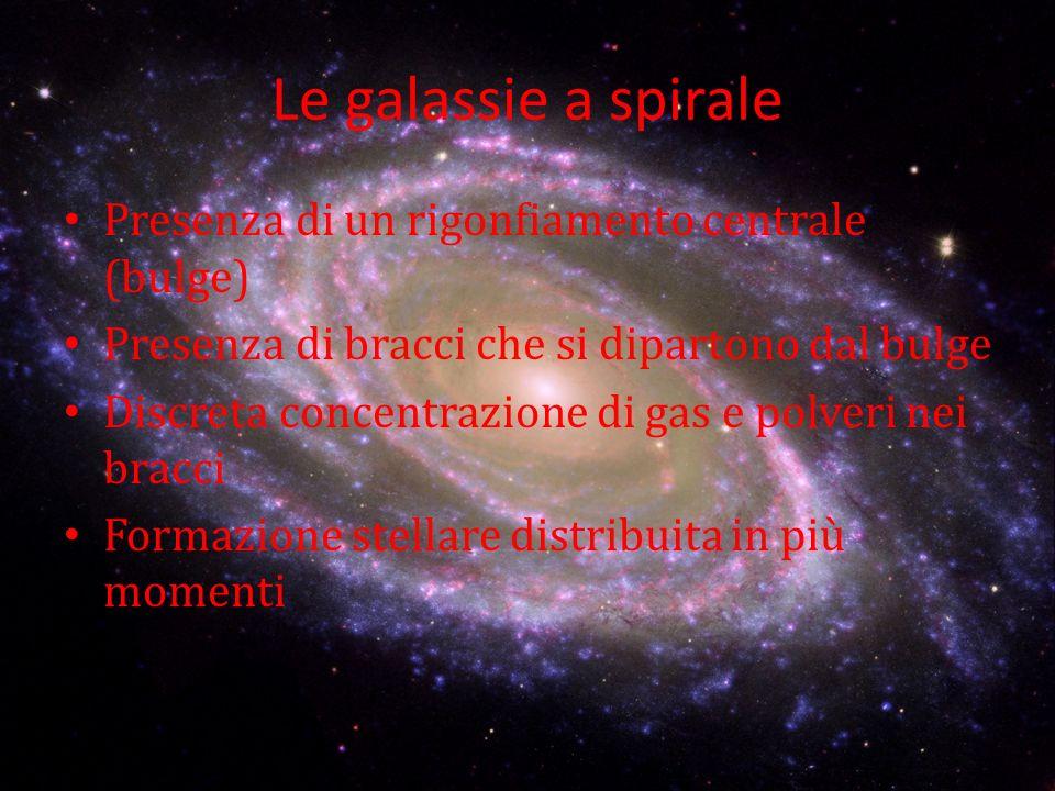 Le galassie a spirale Presenza di un rigonfiamento centrale (bulge)