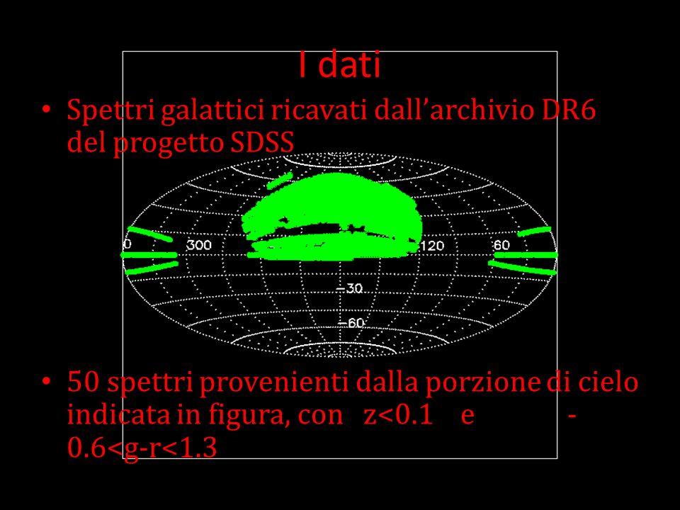 I dati Spettri galattici ricavati dall'archivio DR6 del progetto SDSS