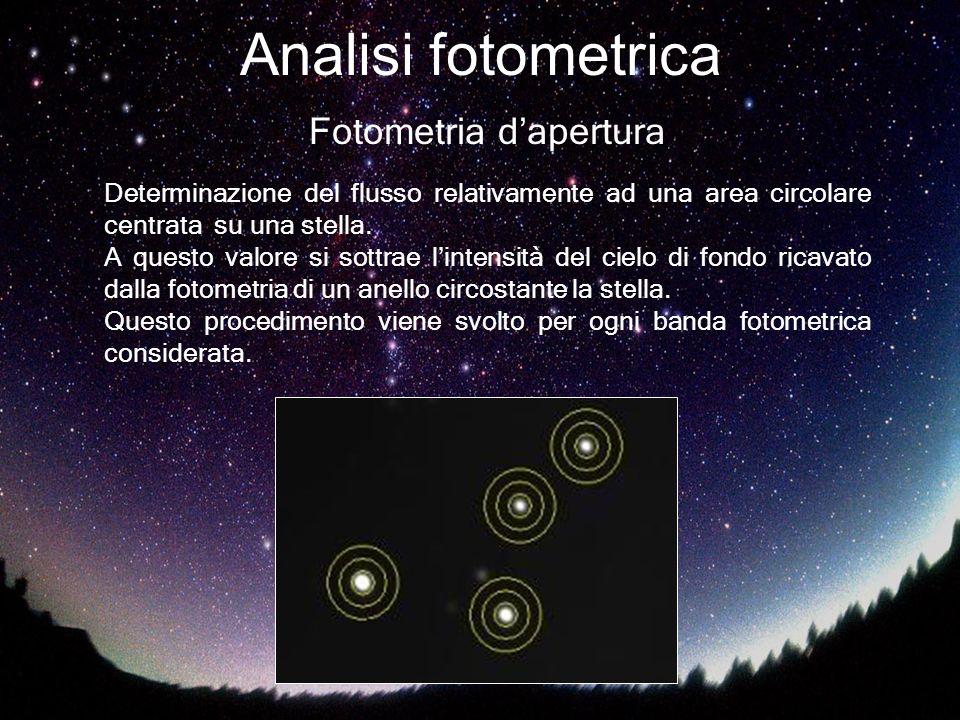 Analisi fotometrica Fotometria d'apertura