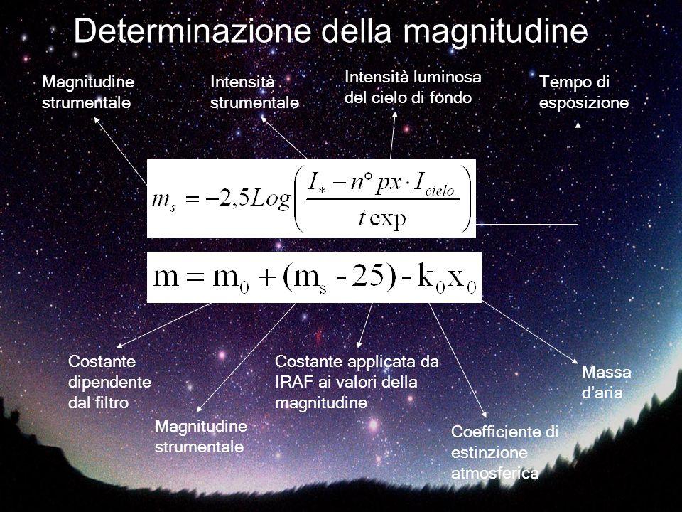 Determinazione della magnitudine