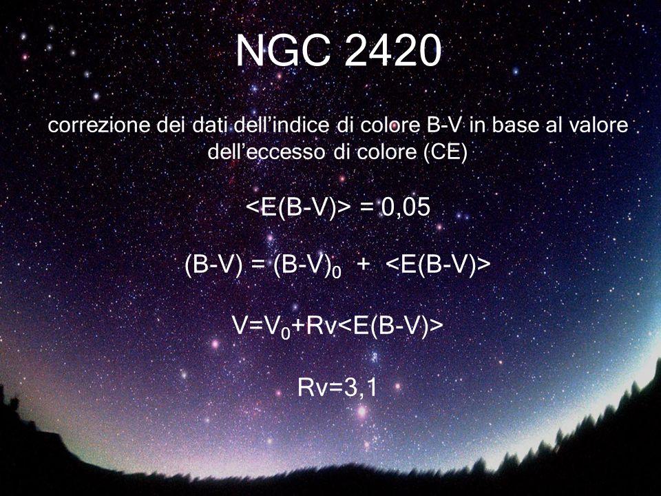 NGC 2420 <E(B-V)> = 0,05 (B-V) = (B-V)0 + <E(B-V)>