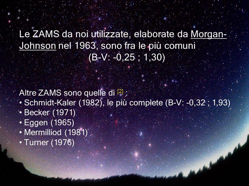 Le ZAMS da noi utilizzate, elaborate da Morgan-Johnson nel 1963, sono fra le più comuni