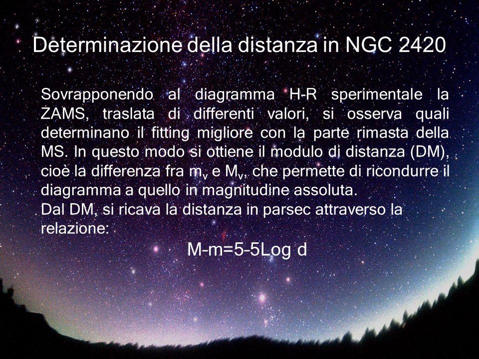 Determinazione della distanza in NGC 2420