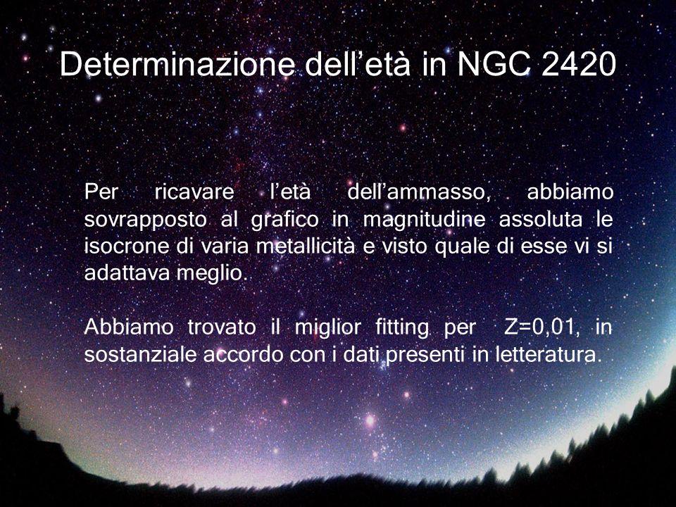 Determinazione dell'età in NGC 2420