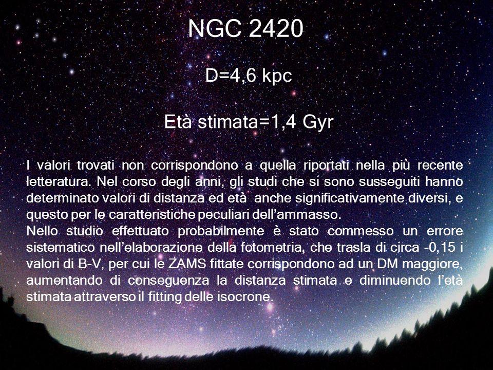 NGC 2420 D=4,6 kpc Età stimata=1,4 Gyr