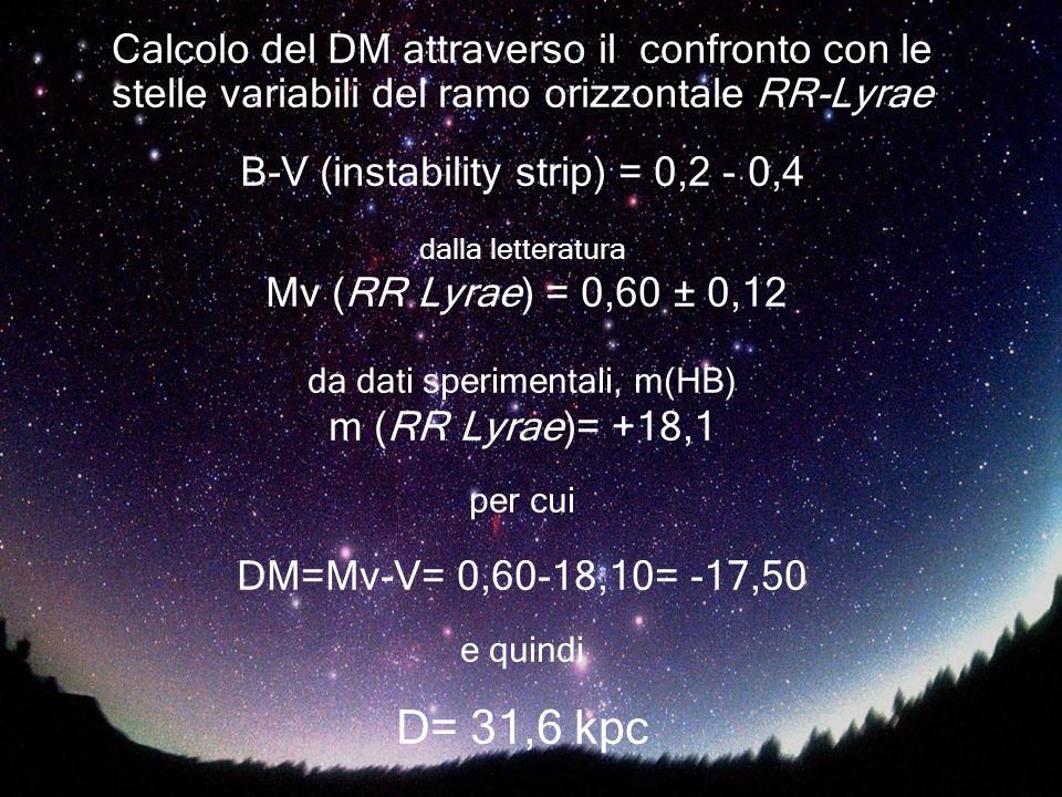 Calcolo del DM attraverso il confronto con le stelle variabili del ramo orizzontale RR-Lyrae