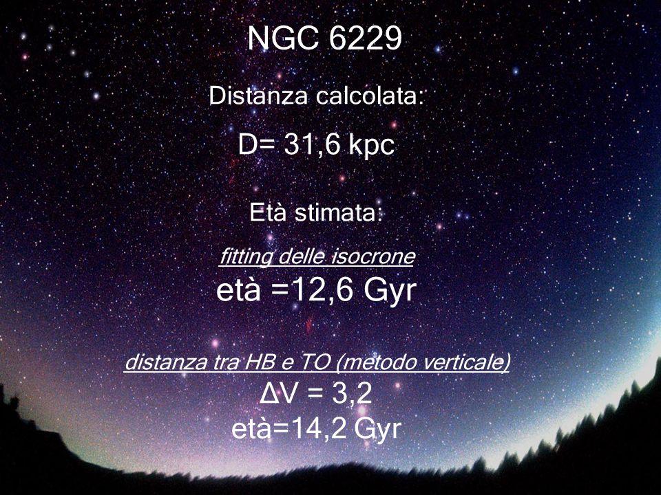 NGC 6229 età =12,6 Gyr D= 31,6 kpc ΔV = 3,2 età=14,2 Gyr