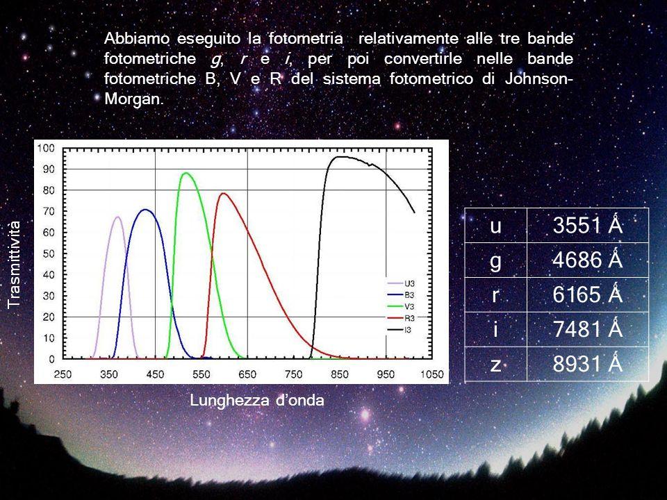 Abbiamo eseguito la fotometria relativamente alle tre bande fotometriche g, r e i, per poi convertirle nelle bande fotometriche B, V e R del sistema fotometrico di Johnson-Morgan.