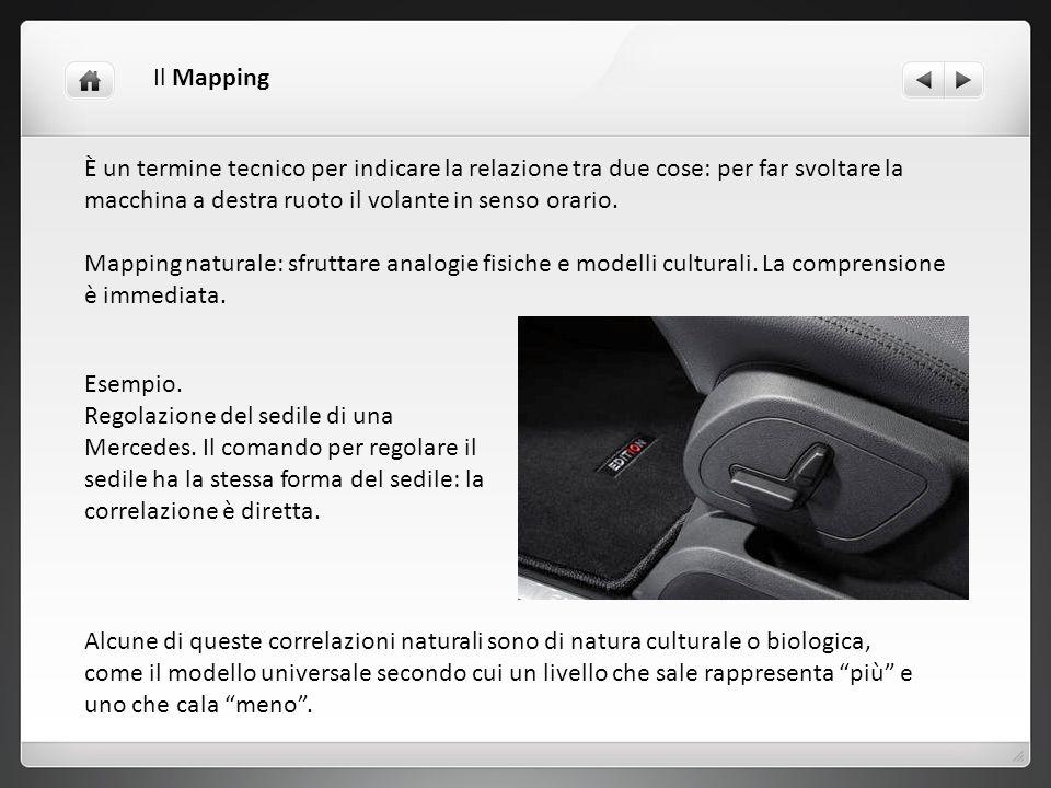 Il MappingÈ un termine tecnico per indicare la relazione tra due cose: per far svoltare la macchina a destra ruoto il volante in senso orario.