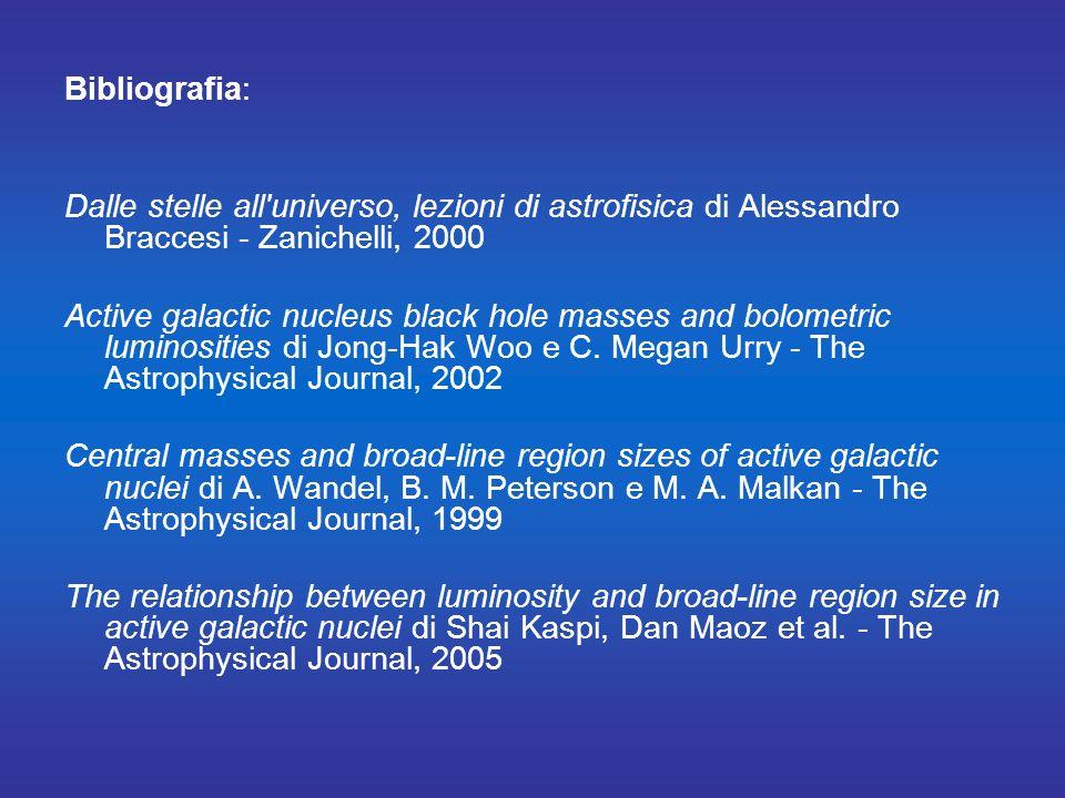Bibliografia: Dalle stelle all universo, lezioni di astrofisica di Alessandro Braccesi - Zanichelli, 2000.