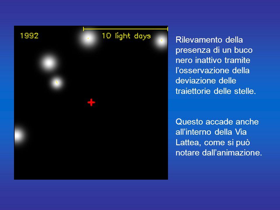 Rilevamento della presenza di un buco nero inattivo tramite l'osservazione della deviazione delle traiettorie delle stelle.