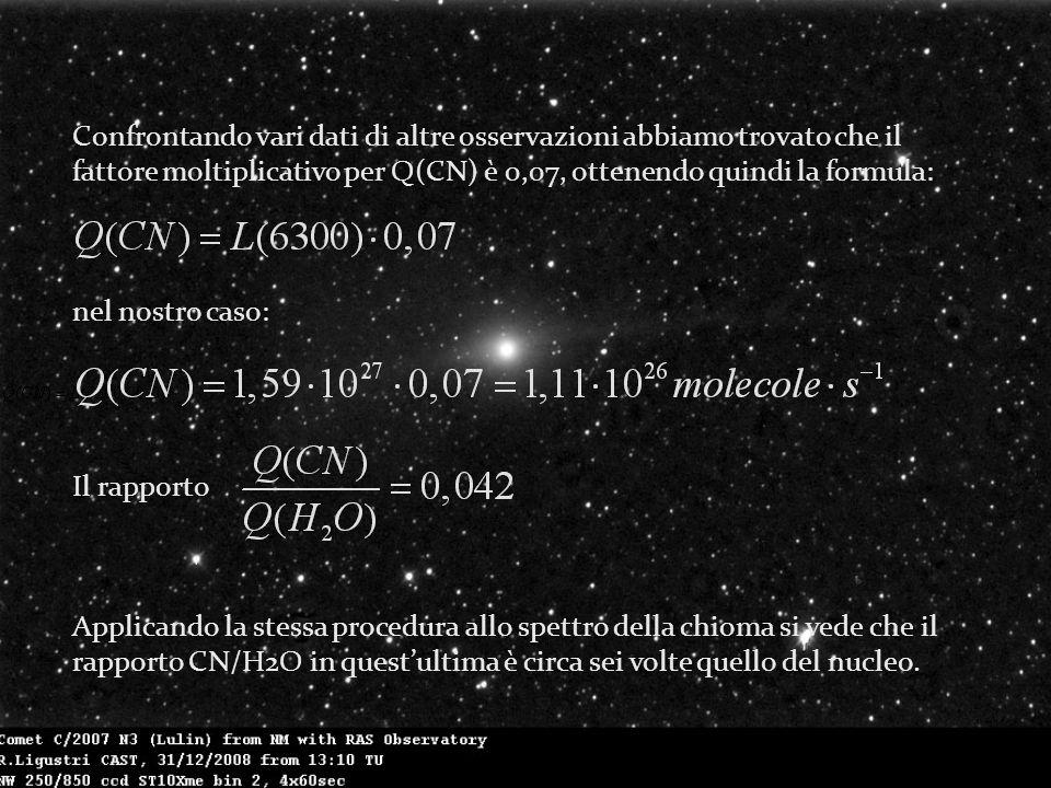 Confrontando vari dati di altre osservazioni abbiamo trovato che il fattore moltiplicativo per Q(CN) è 0,07, ottenendo quindi la formula: