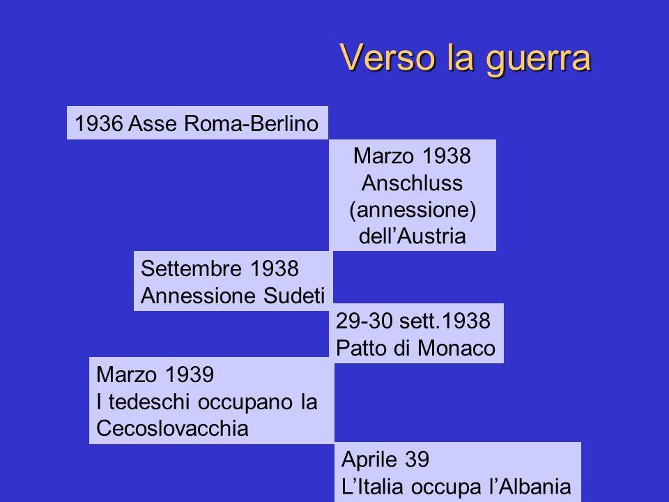 Marzo 1938 Anschluss (annessione) dell'Austria