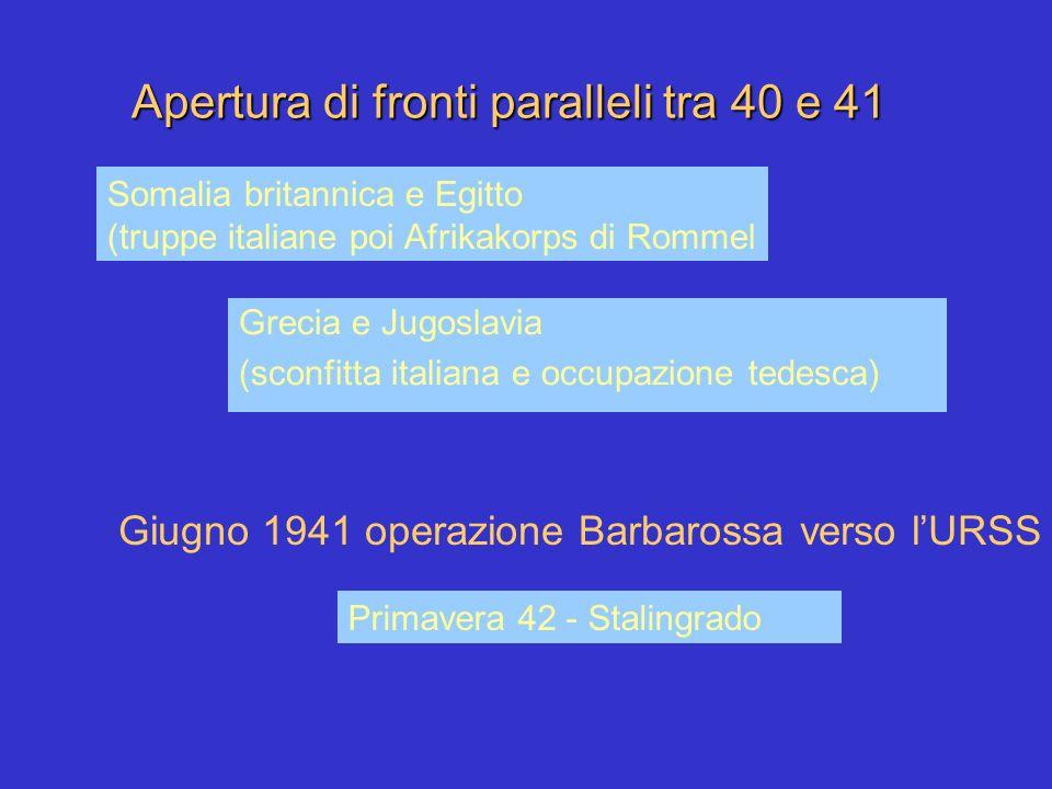 Apertura di fronti paralleli tra 40 e 41