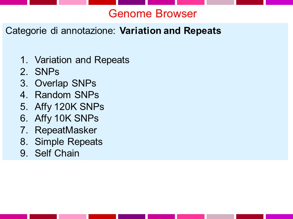 Genome Browser Categorie di annotazione: Variation and Repeats