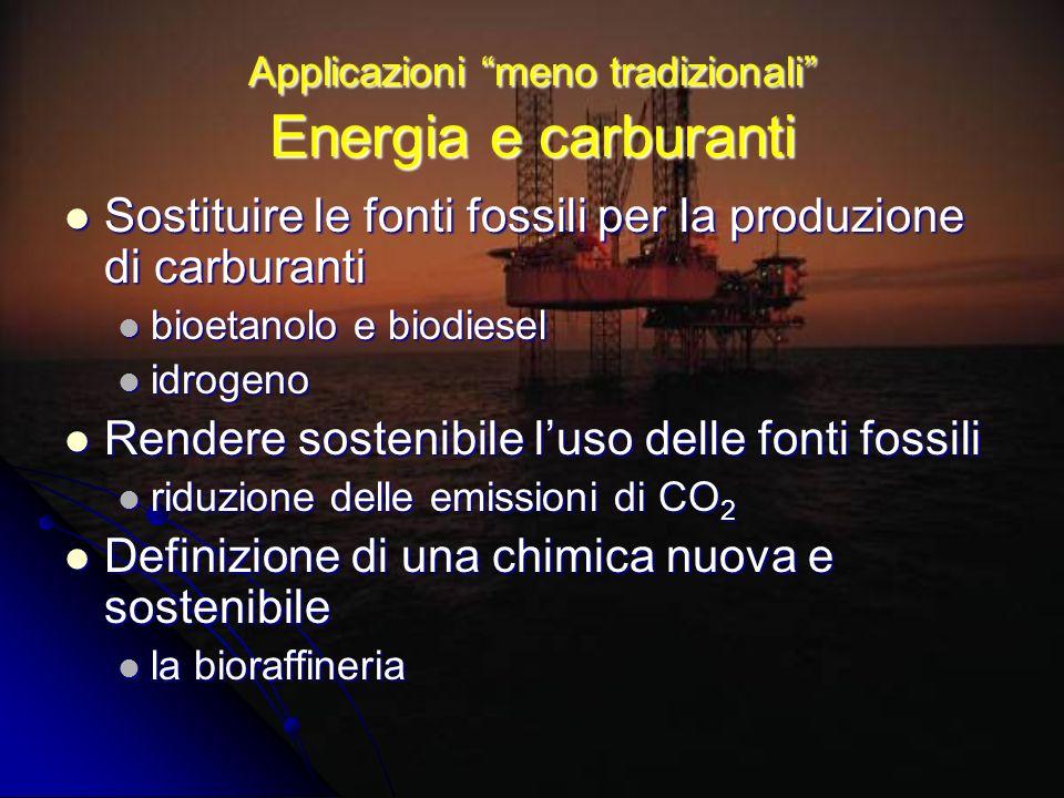 Applicazioni meno tradizionali Energia e carburanti