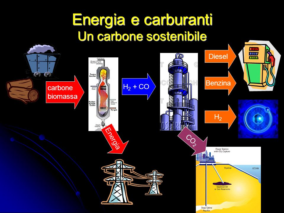 Energia e carburanti Un carbone sostenibile