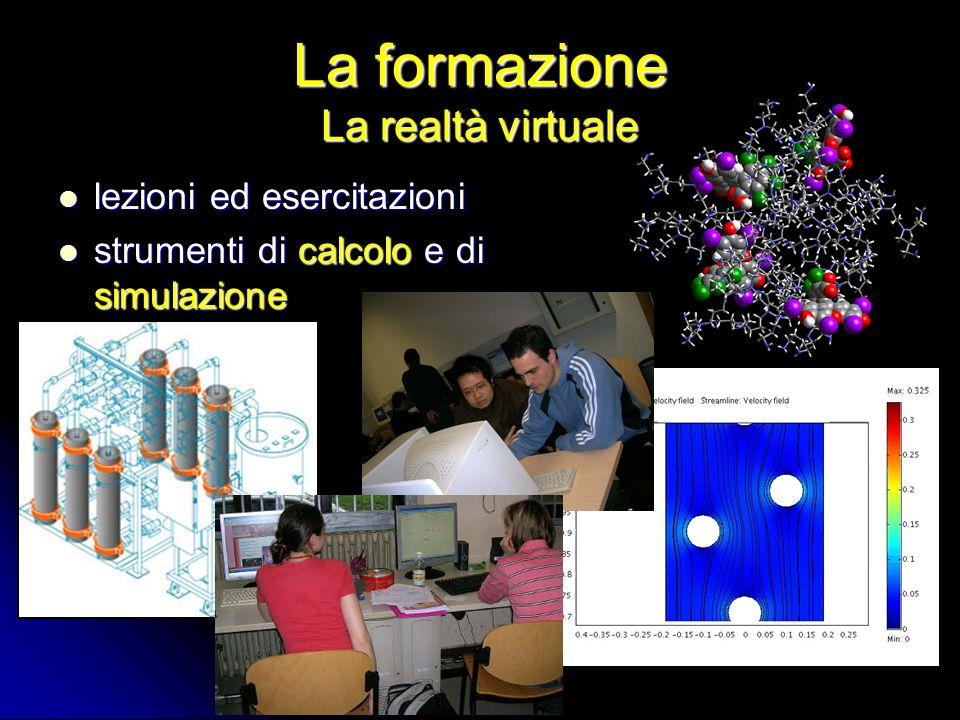La formazione La realtà virtuale