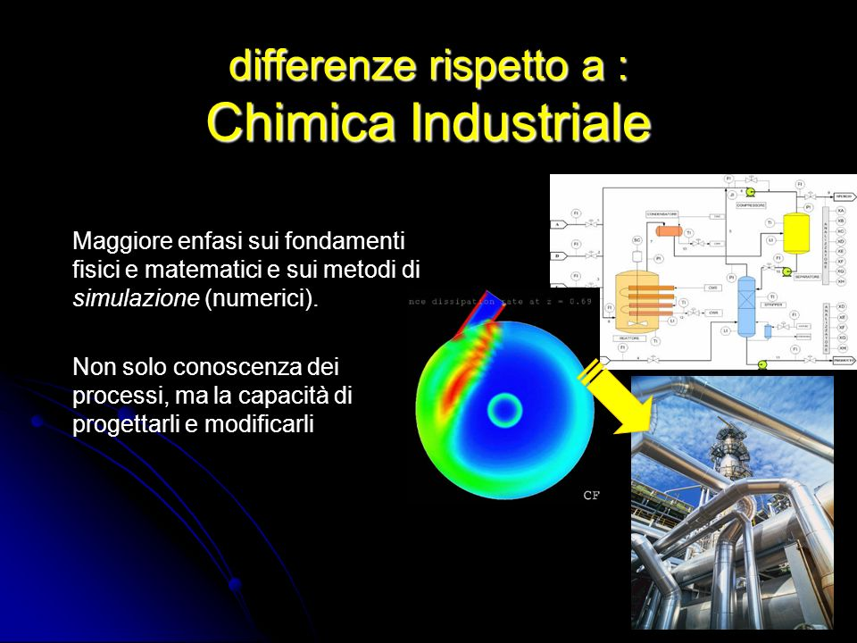 differenze rispetto a : Chimica Industriale