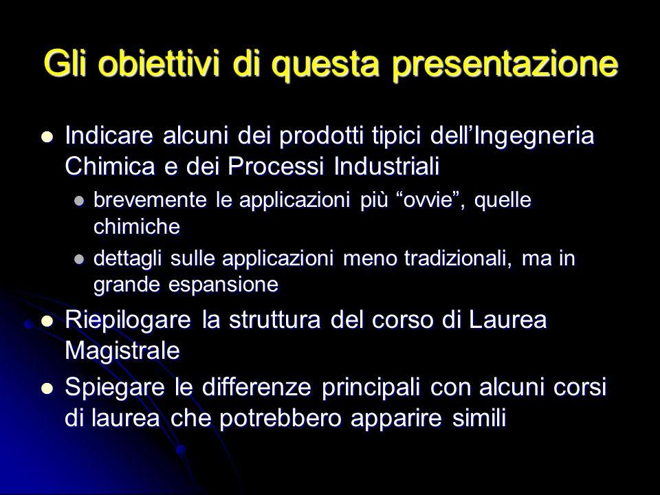 Gli obiettivi di questa presentazione