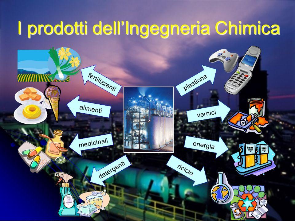 I prodotti dell'Ingegneria Chimica