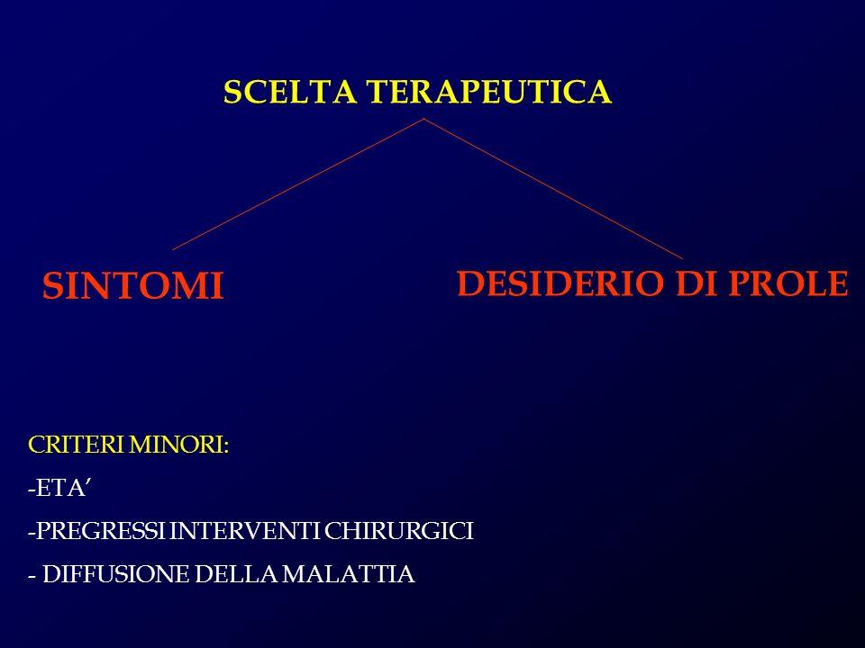 SINTOMI DESIDERIO DI PROLE SCELTA TERAPEUTICA CRITERI MINORI: ETA'