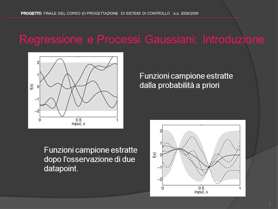 Regressione e Processi Gaussiani: Introduzione