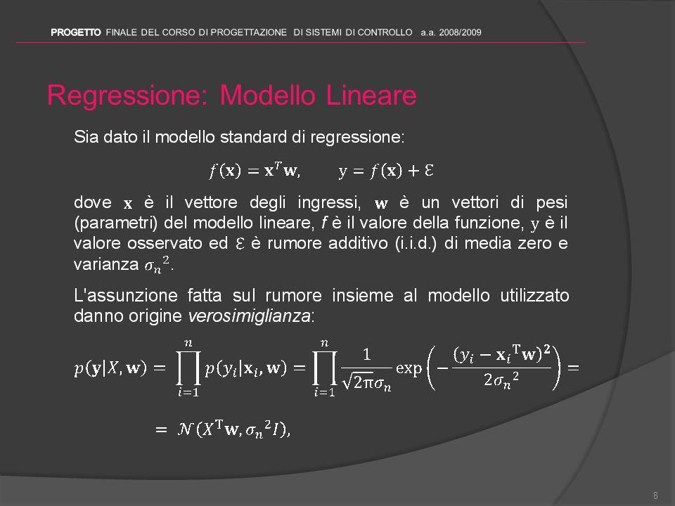 Regressione: Modello Lineare