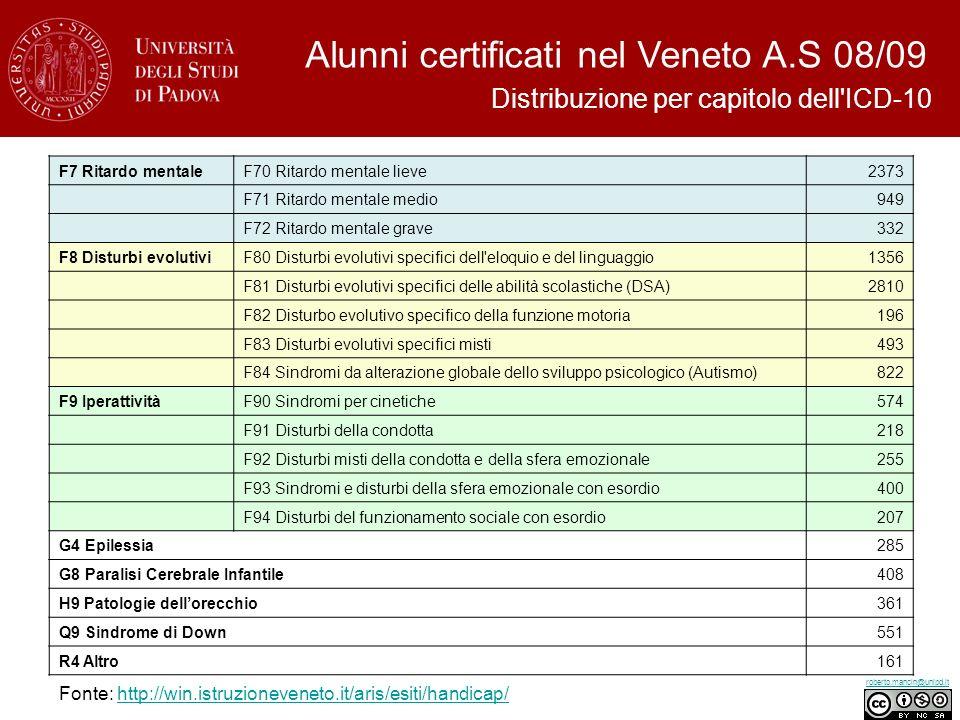 Alunni certificati nel Veneto A.S 08/09