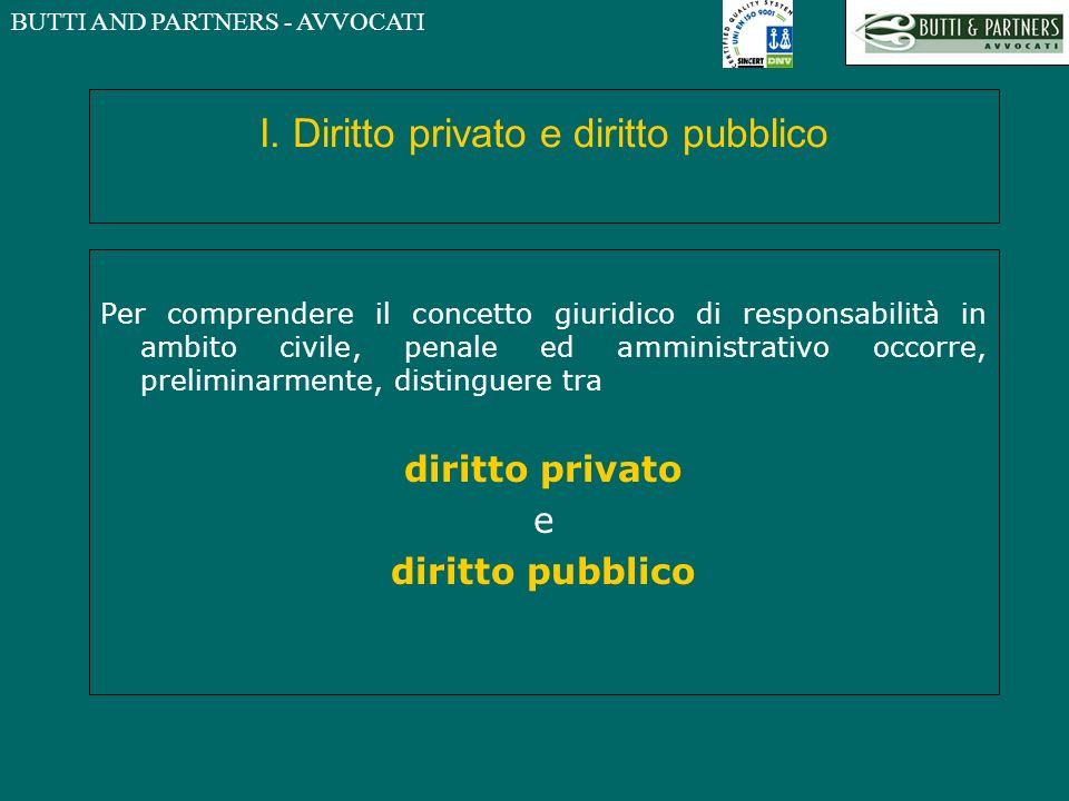 I. Diritto privato e diritto pubblico