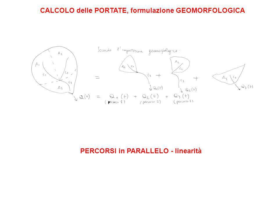 CALCOLO delle PORTATE, formulazione GEOMORFOLOGICA
