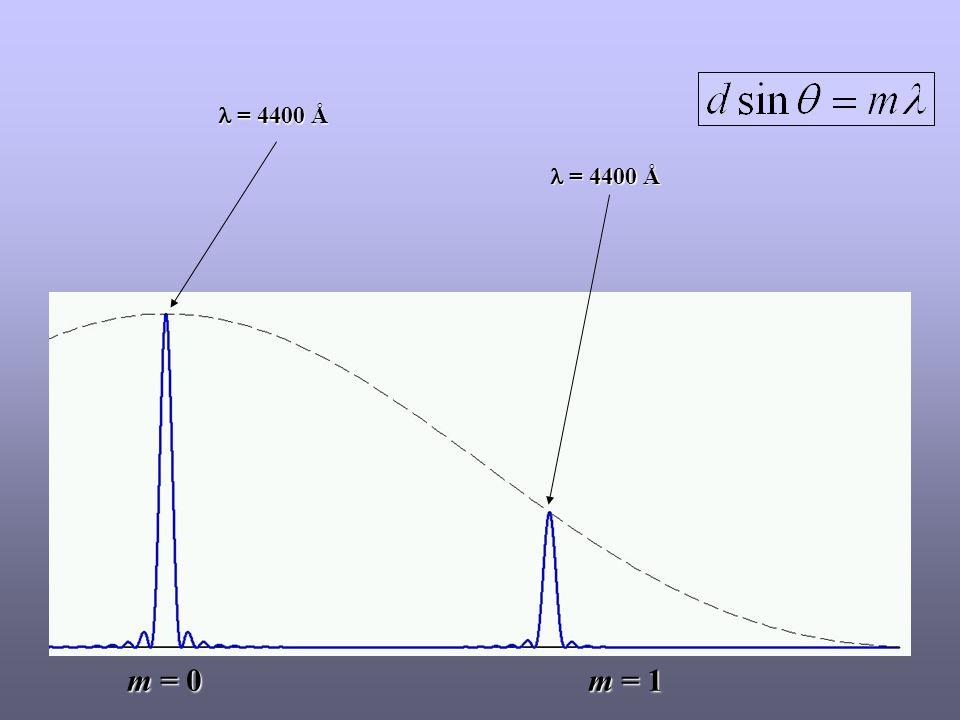 l = 4400 Å l = 4400 Å m = 0 m = 1