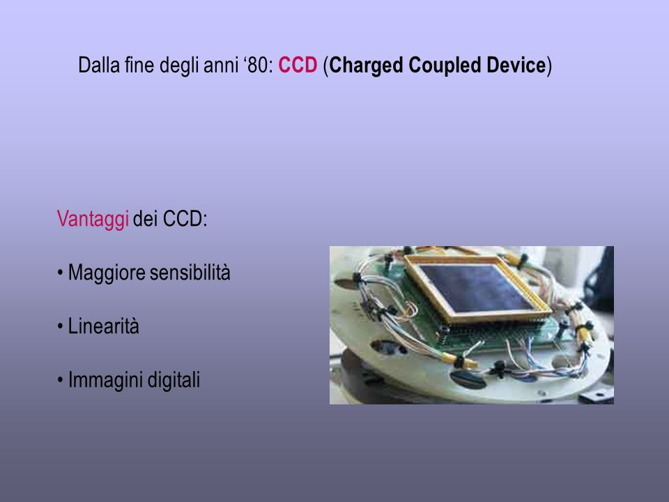 Dalla fine degli anni '80: CCD (Charged Coupled Device)