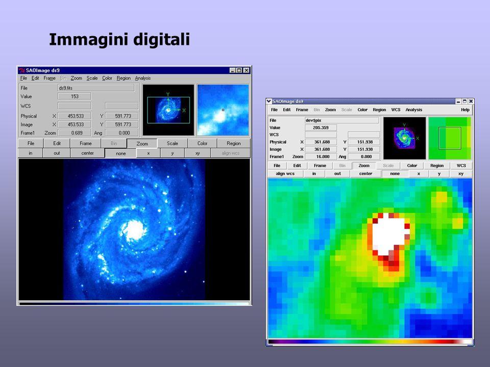 Immagini digitali