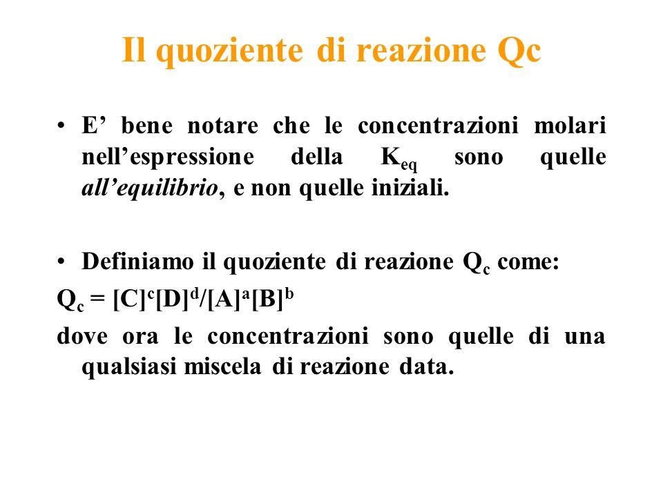 Il quoziente di reazione Qc