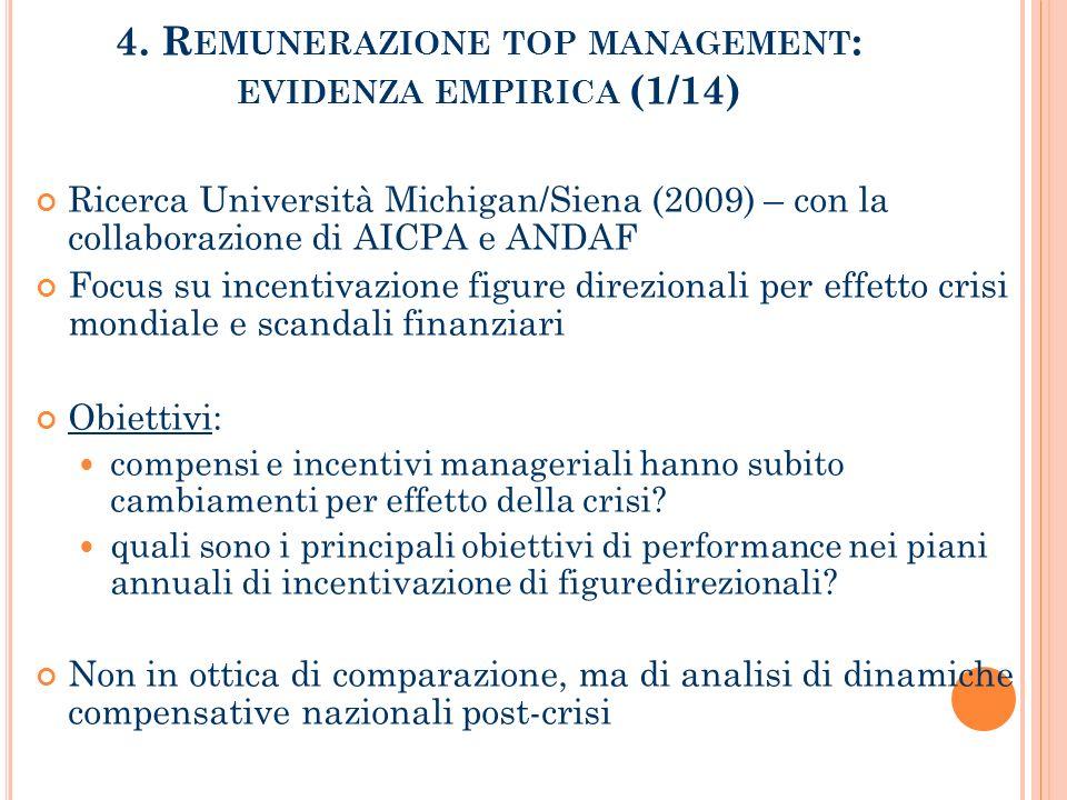 4. Remunerazione top management: evidenza empirica (1/14)