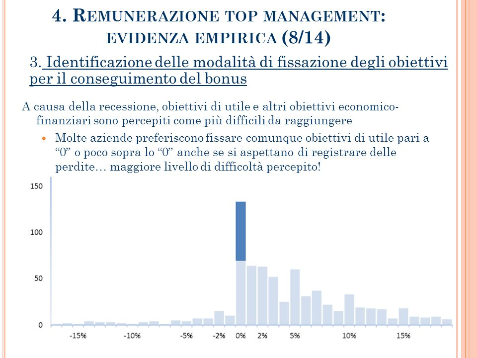 4. Remunerazione top management: evidenza empirica (8/14)