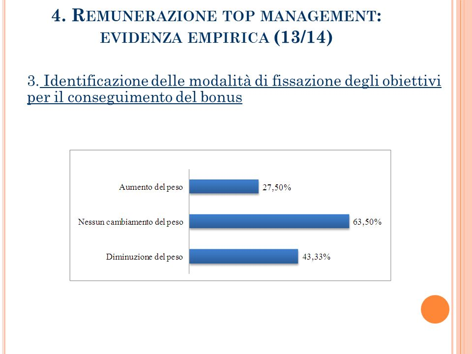 4. Remunerazione top management: evidenza empirica (13/14)