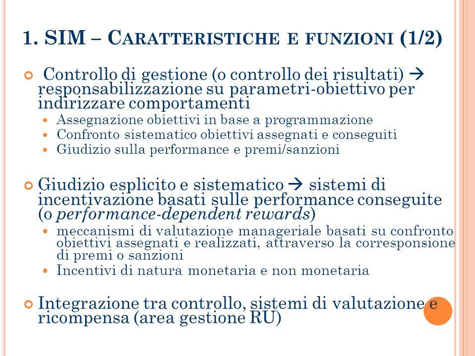 1. SIM – Caratteristiche e funzioni (1/2)