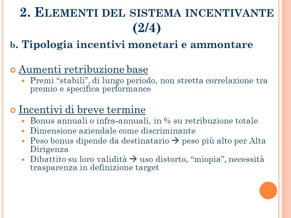 2. Elementi del sistema incentivante (2/4)