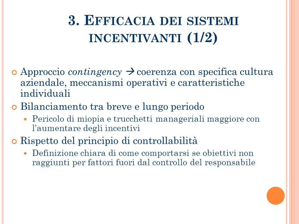 3. Efficacia dei sistemi incentivanti (1/2)