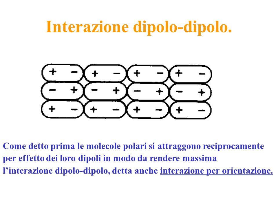Interazione dipolo-dipolo.