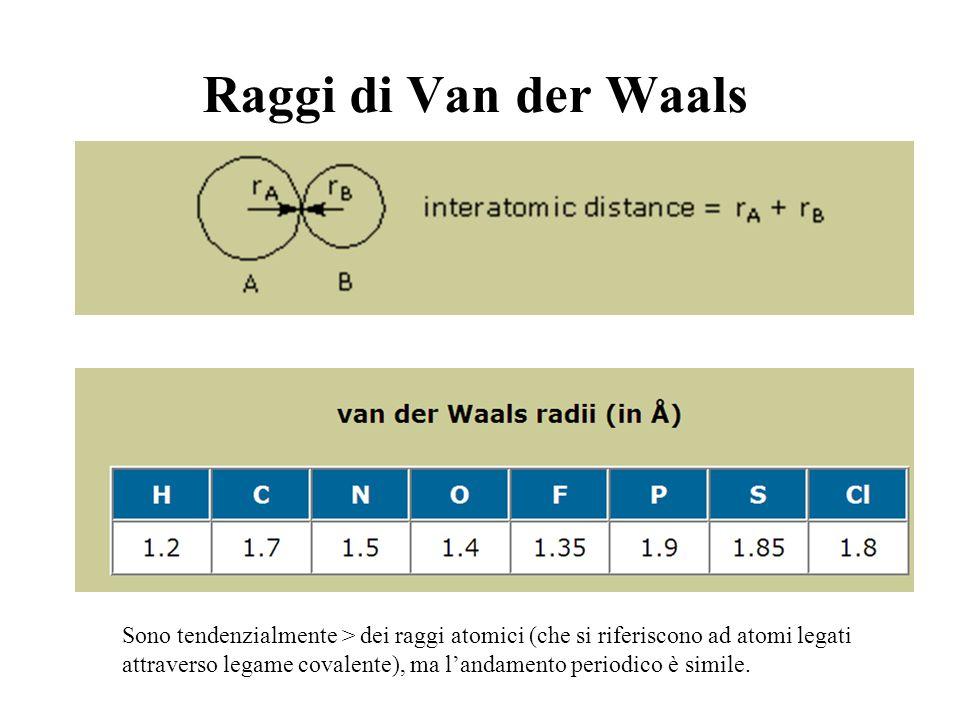 Raggi di Van der Waals