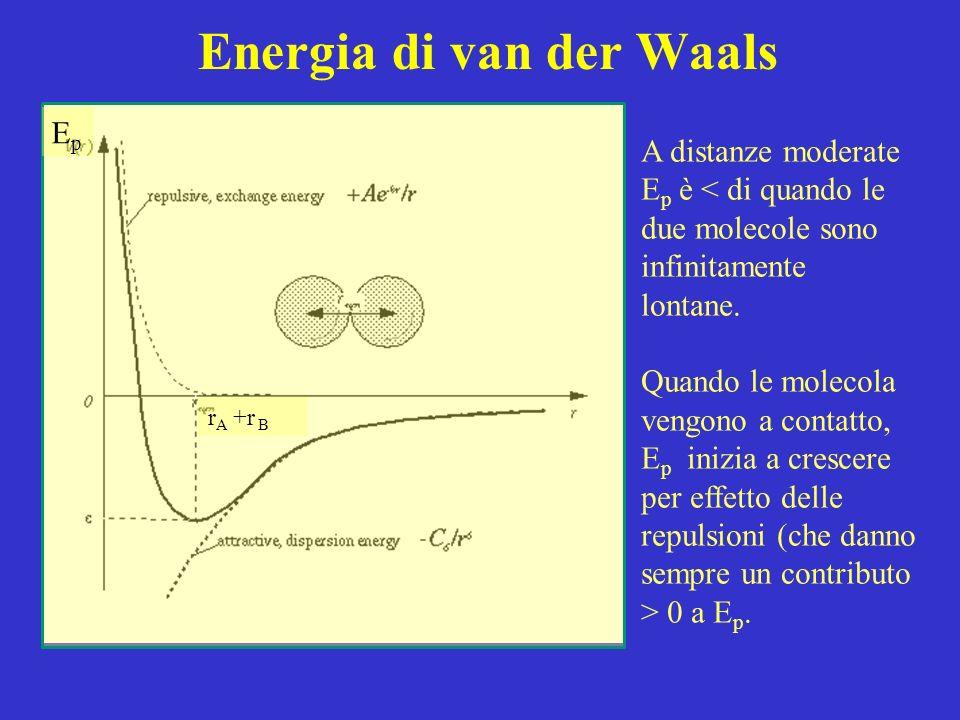 Energia di van der Waals
