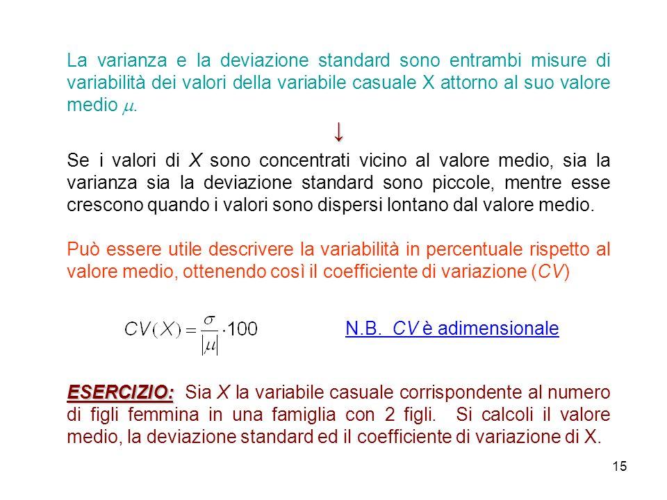 La varianza e la deviazione standard sono entrambi misure di variabilità dei valori della variabile casuale X attorno al suo valore medio .
