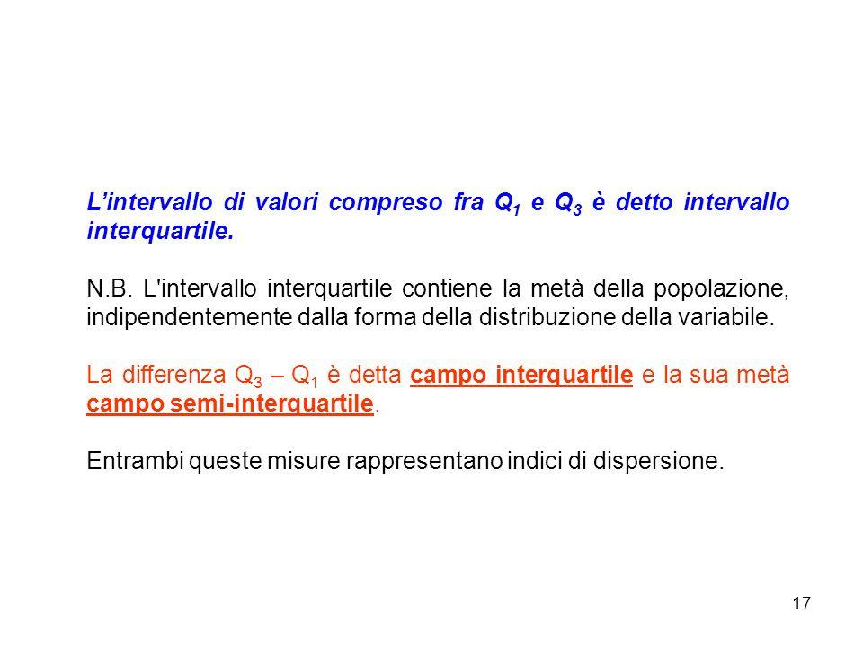 L'intervallo di valori compreso fra Q1 e Q3 è detto intervallo interquartile.