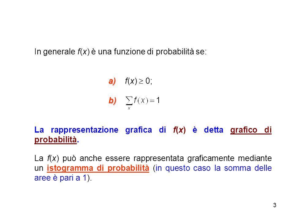 In generale f(x) è una funzione di probabilità se: